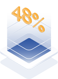 48% Of Postal Operators are not currently using data analytics