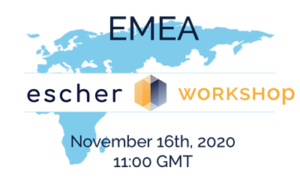 Innovation workshop EMEA